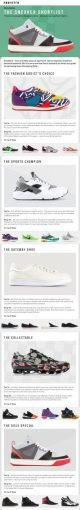sneakers-infographic