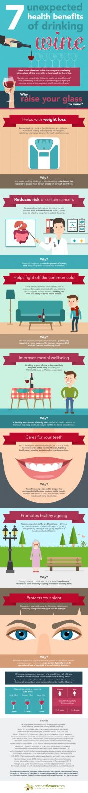 7-unexpected-health-benefits-of-drinking-wine-v3