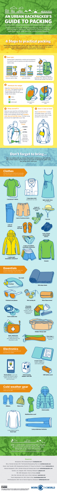 A-Backpackers-Guide-to-Packing-DV4